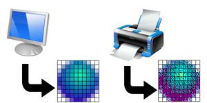DPI on Screen vs. Printed